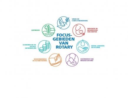 Focusgebieden